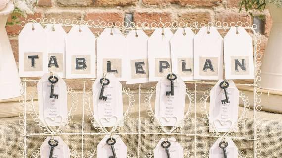 Wedding Etiquette Gifts For Ushers : Wedding Etiquette: Where Do I Sit? - SJ Events